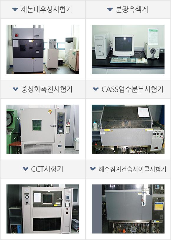 제논내후성시험기, 분광측색계, 중성화촉진시험기, CASS 염수분무시험기, CCT시험기, 해수침지건습사이클시험기