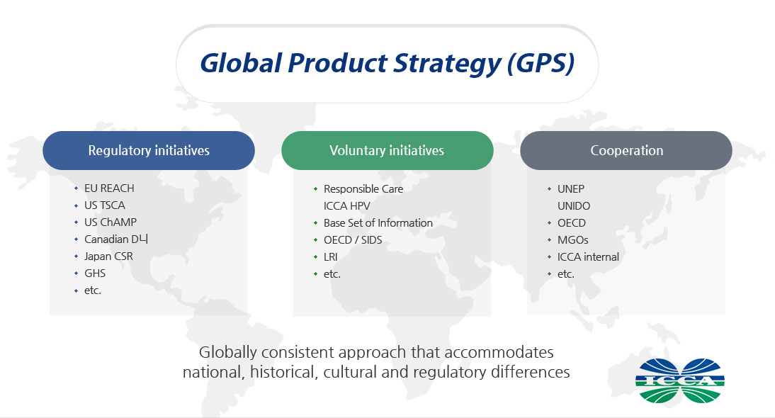 Global Product Strategy (GPS)