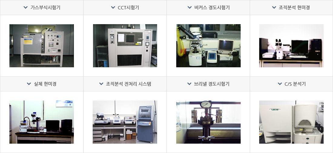 가스부식시험기, CCT시험기, 비커스 경도시험기, 조직분석 현미경, 실체 현미경, 조직분석 전처리 시스템, 브리넬 경도시험기, C/S 분석기