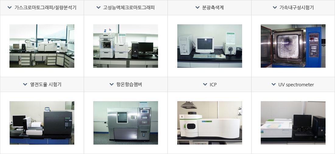 가스크로마토그래피/질량분석기, 고성능액체크로마토그래피, 분광측색계, 가속내구성시험기, 열전도율 시험기, 항온항습챔버, ICP, UV spectrometer